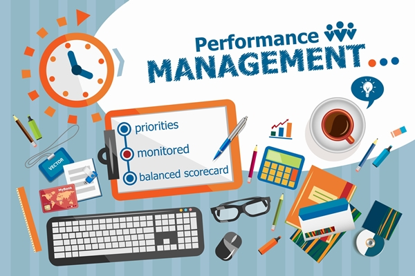 Software Performance Management