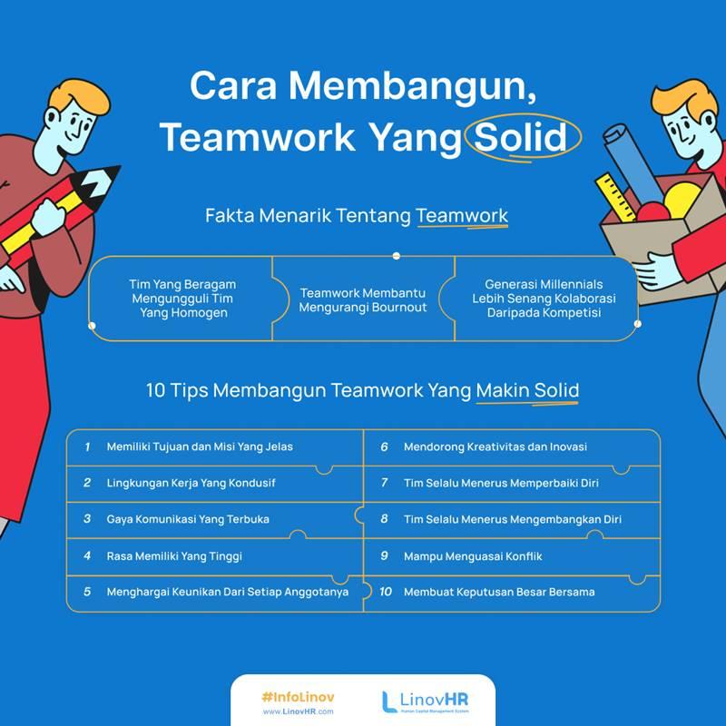 Infografis Teamwork