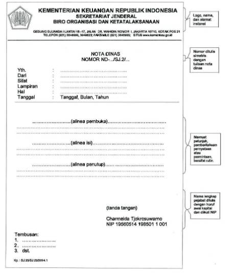 contoh nota dinas