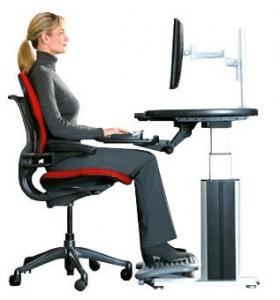 ergonomis
